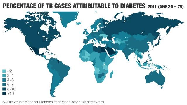 prevalnce-diabetes-macedonia